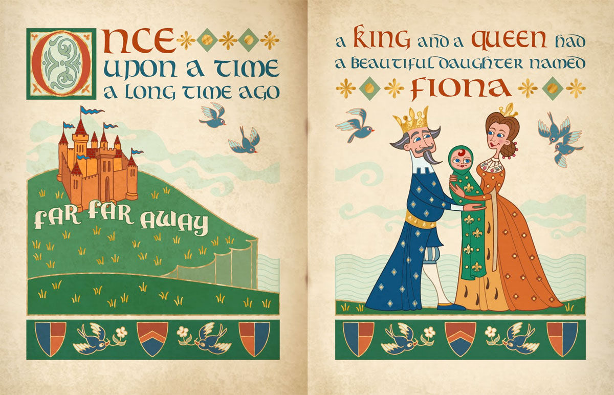 once upon a time how to write a fairy tale