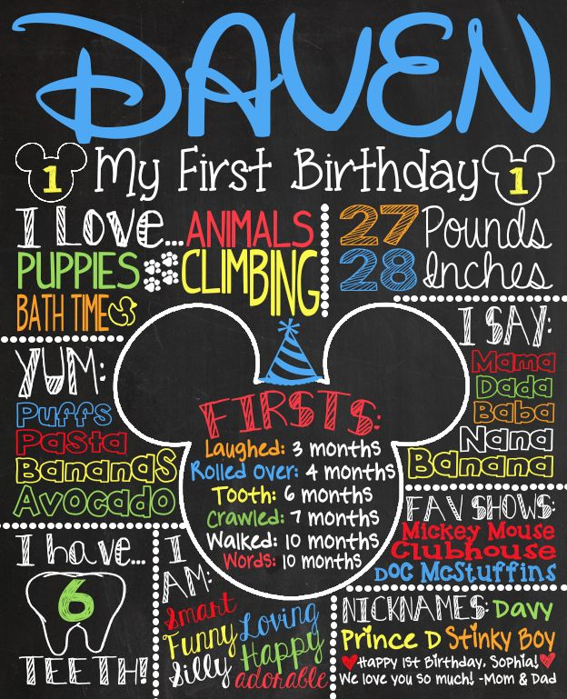 Mickey Mouse club birthday card fonts