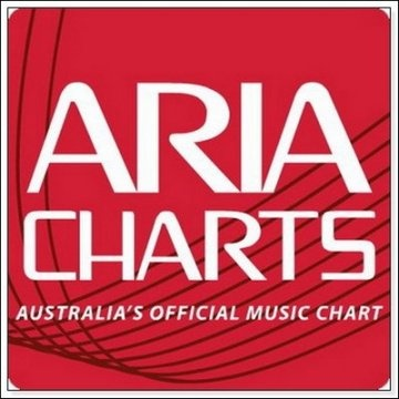 main Australian music sales charts