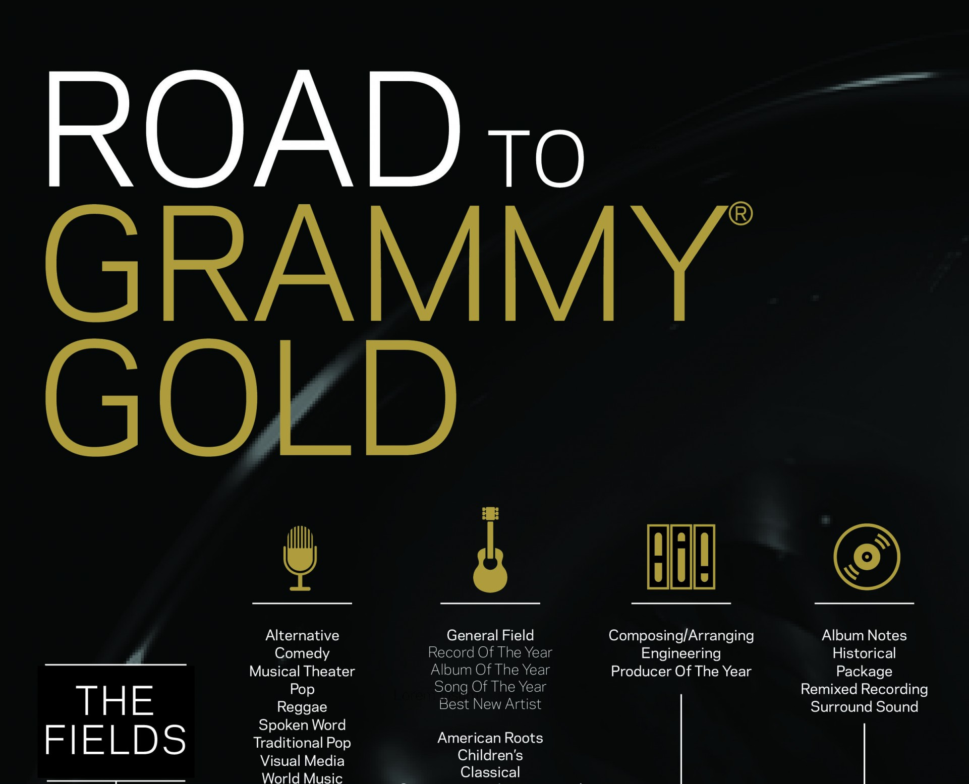 the grammy font