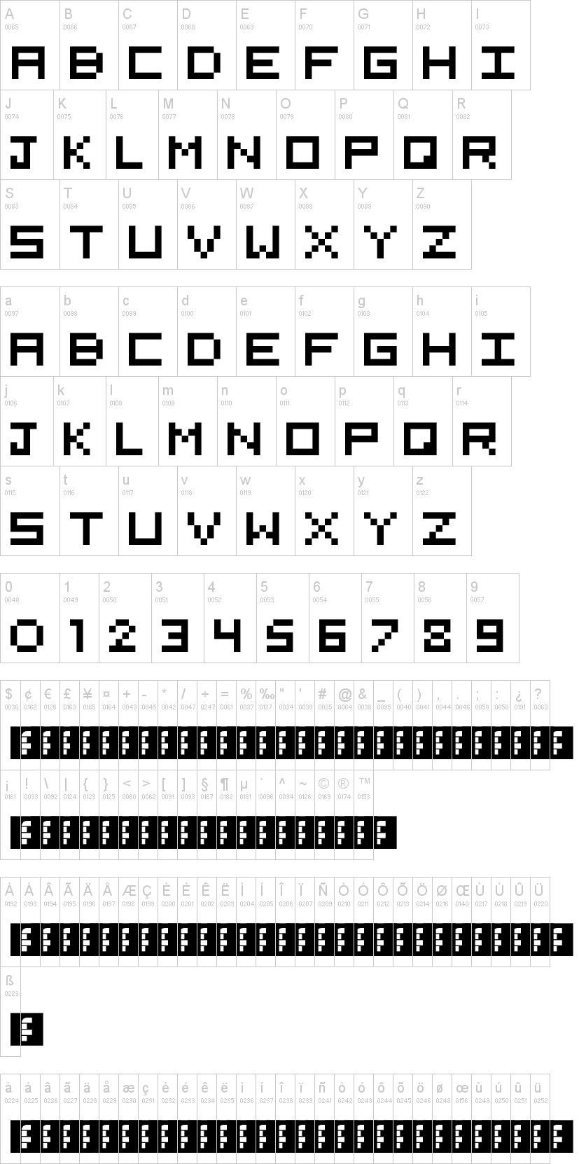 pixel font
