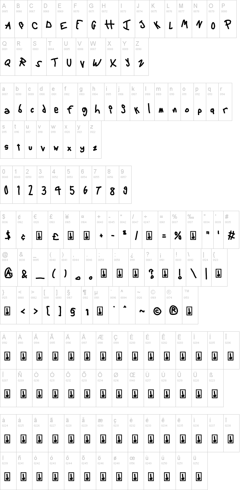 Script imodex