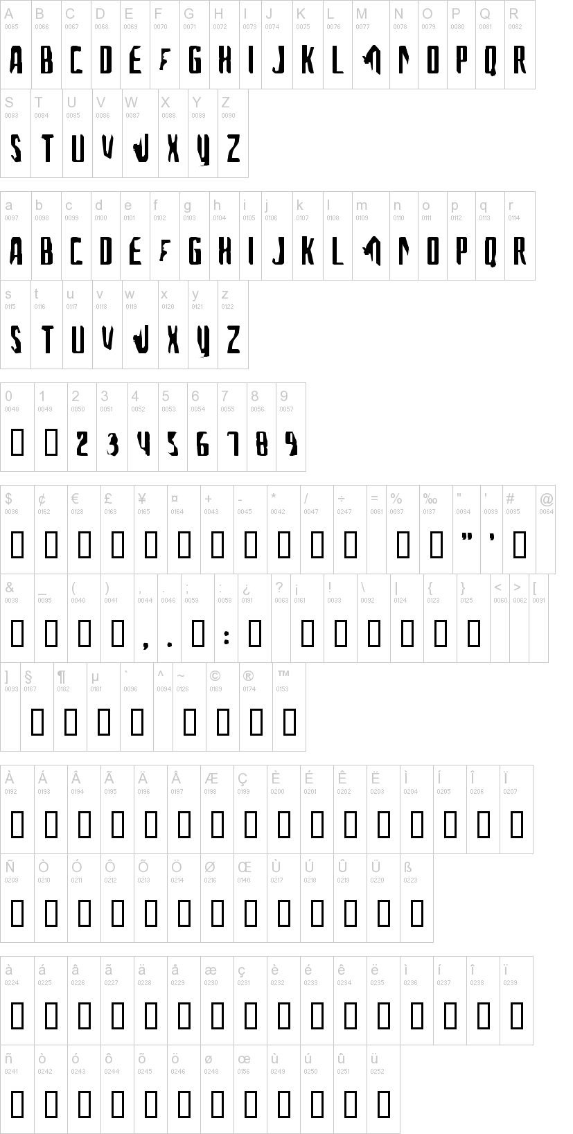 A font for the computer people