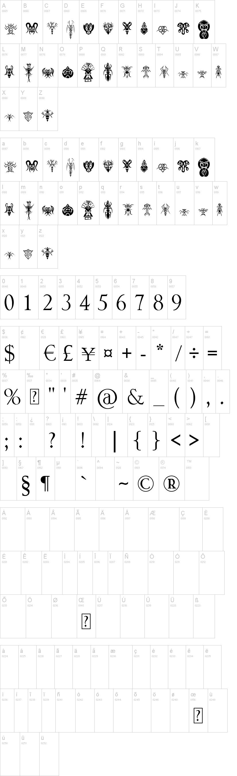 Abstract Alien Symbols Font Dafont