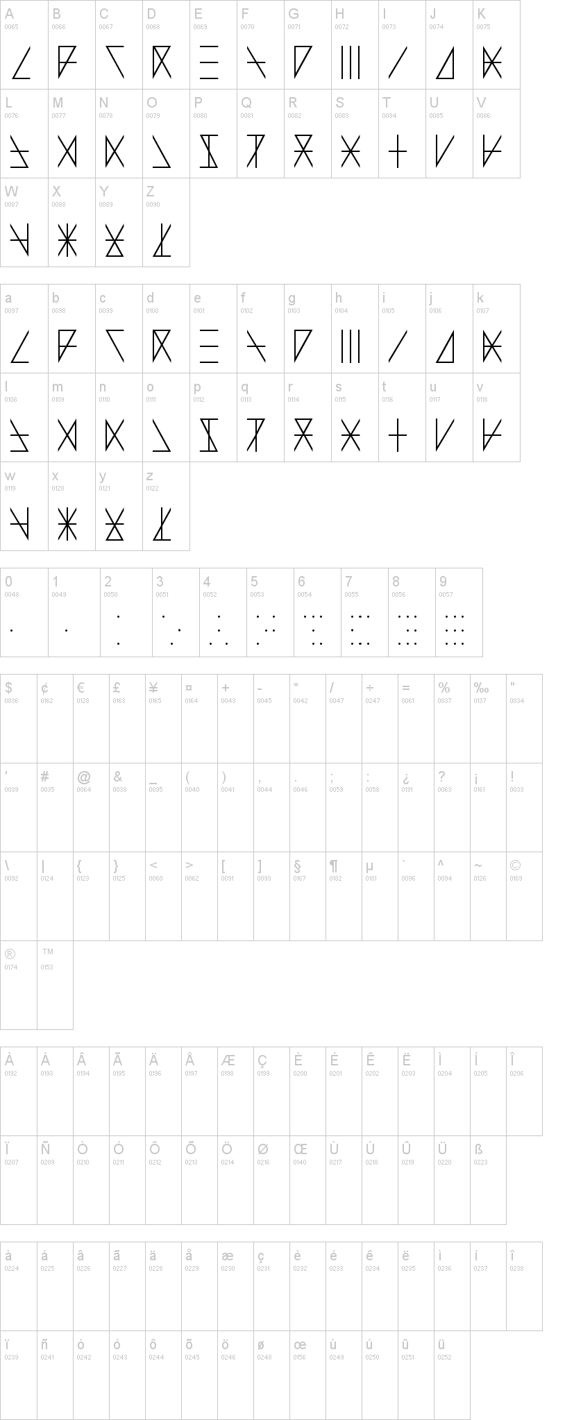 Adventure Alphabet Font | dafont com