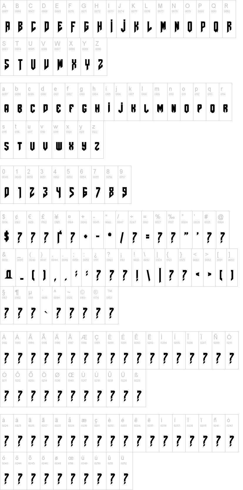 abecedario de letras graffitis