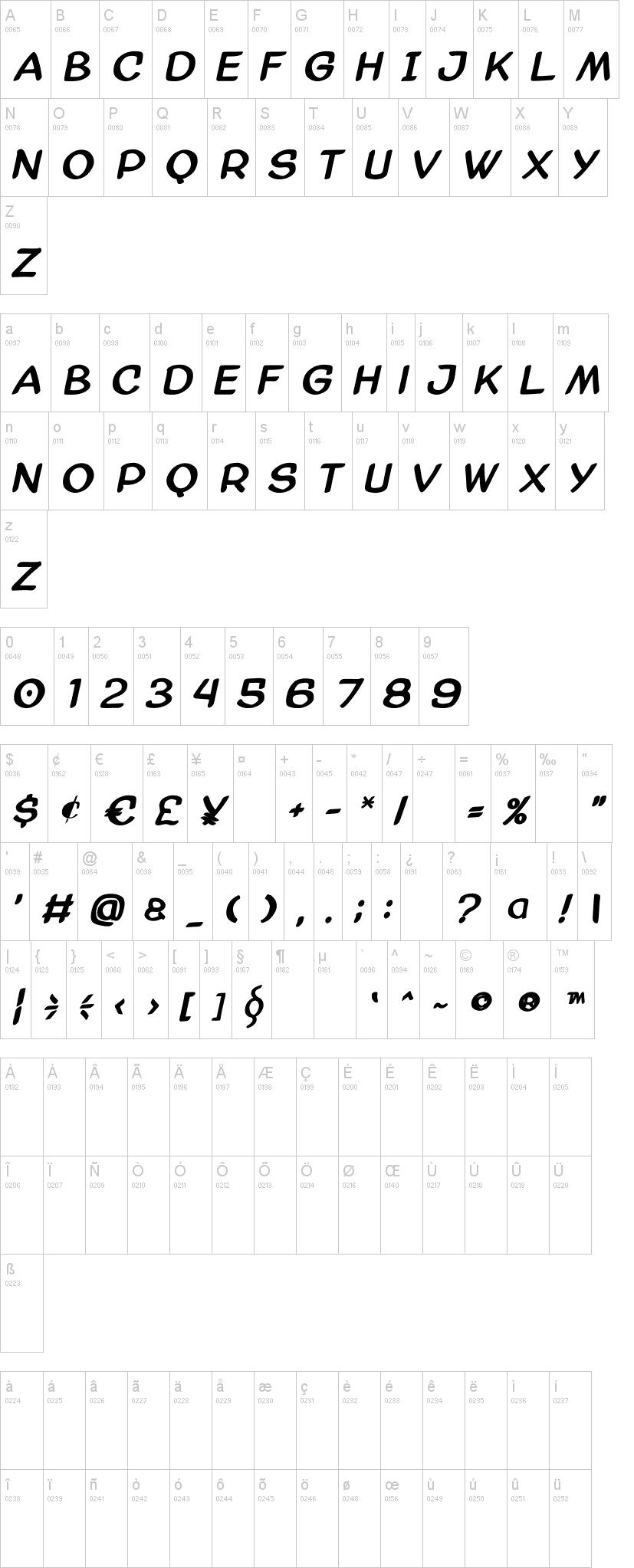 AmazGoDa Custom Preview Fonts