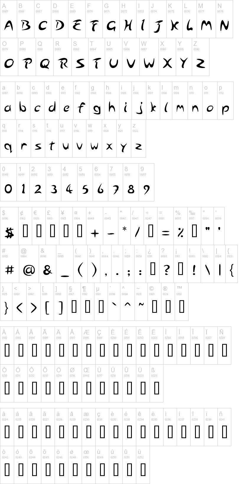letra arabolical