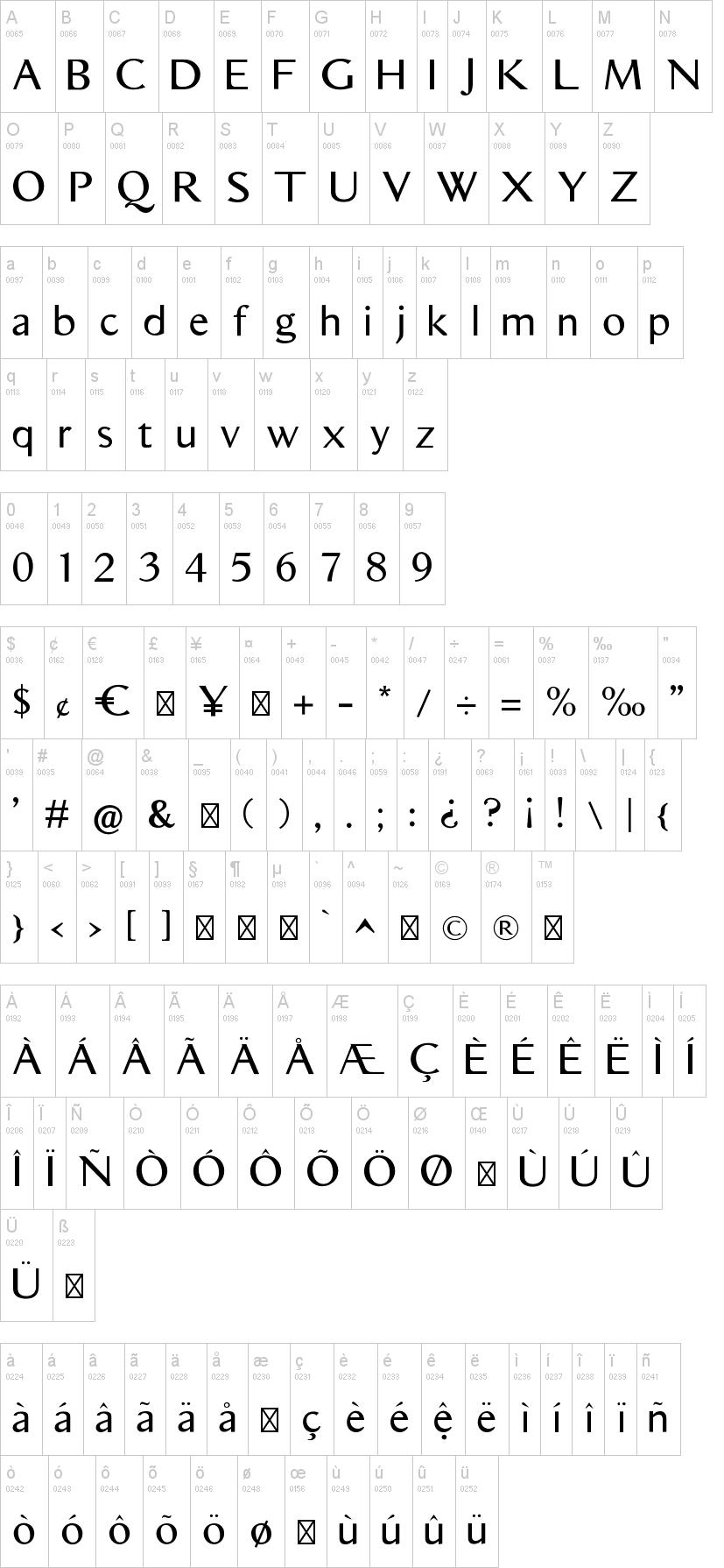 Download free aristocrat normal font | dafontfree. Net.