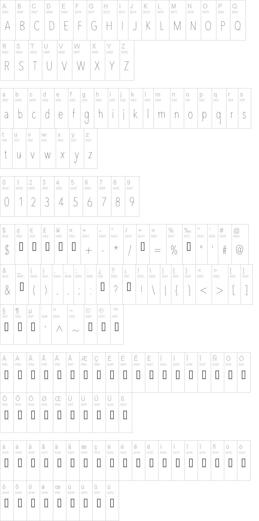 Avenir Condensed Hand Font | dafont com