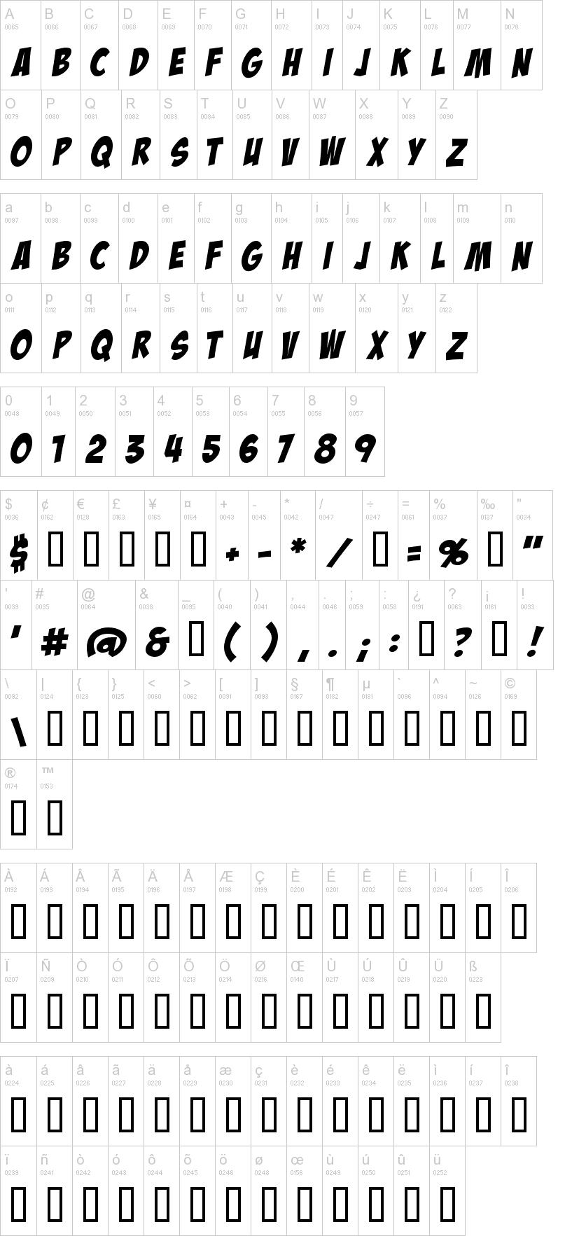 Badaboom BB Font | dafont com