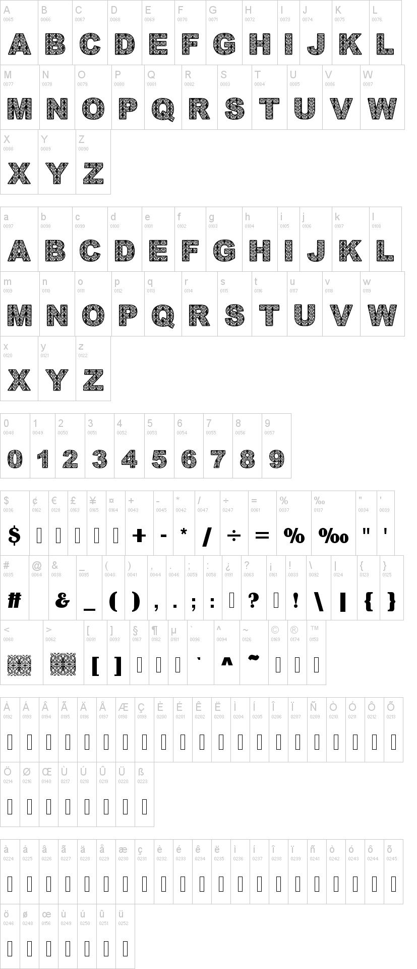 Batik regular free font download.