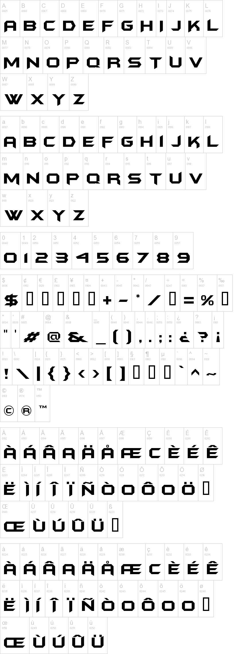 Batman Fonts Free Download