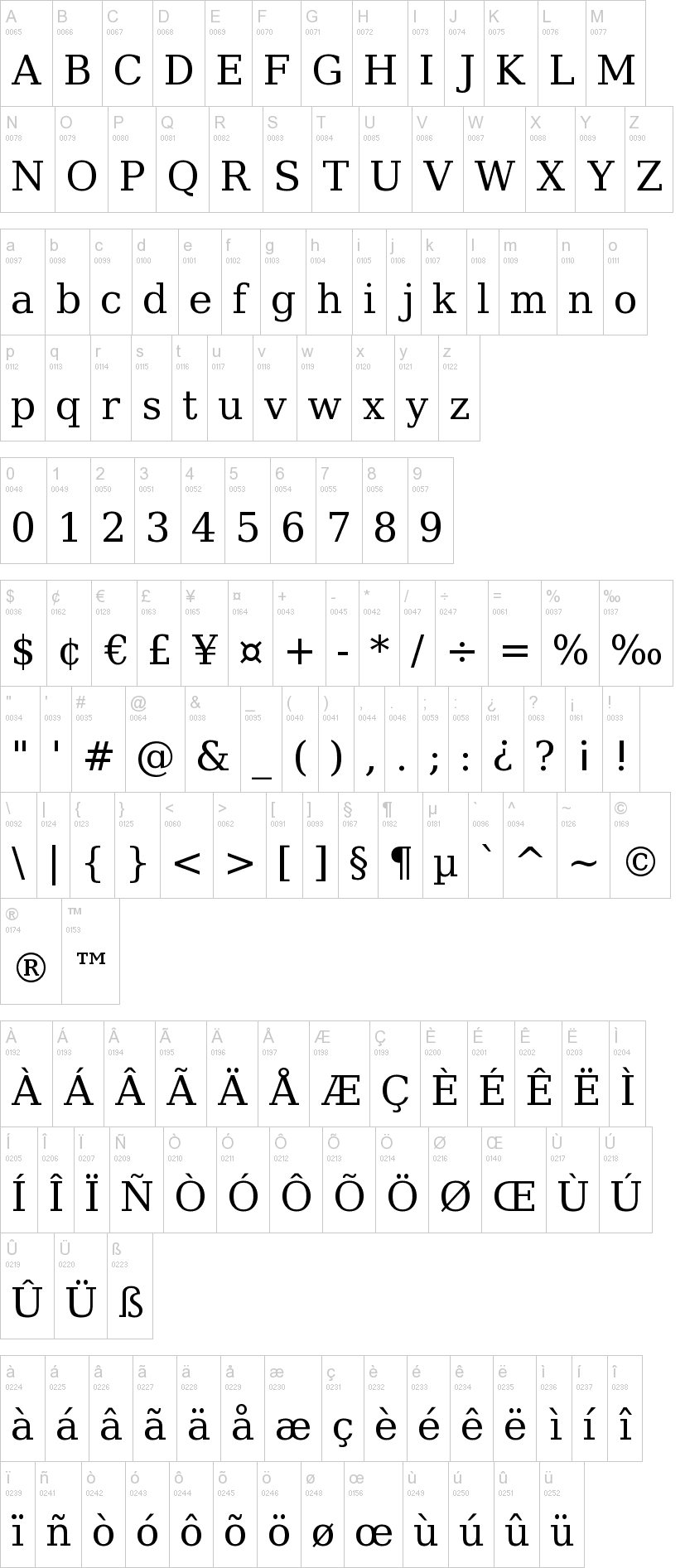 Bitstream Vera Serif Font | dafont com