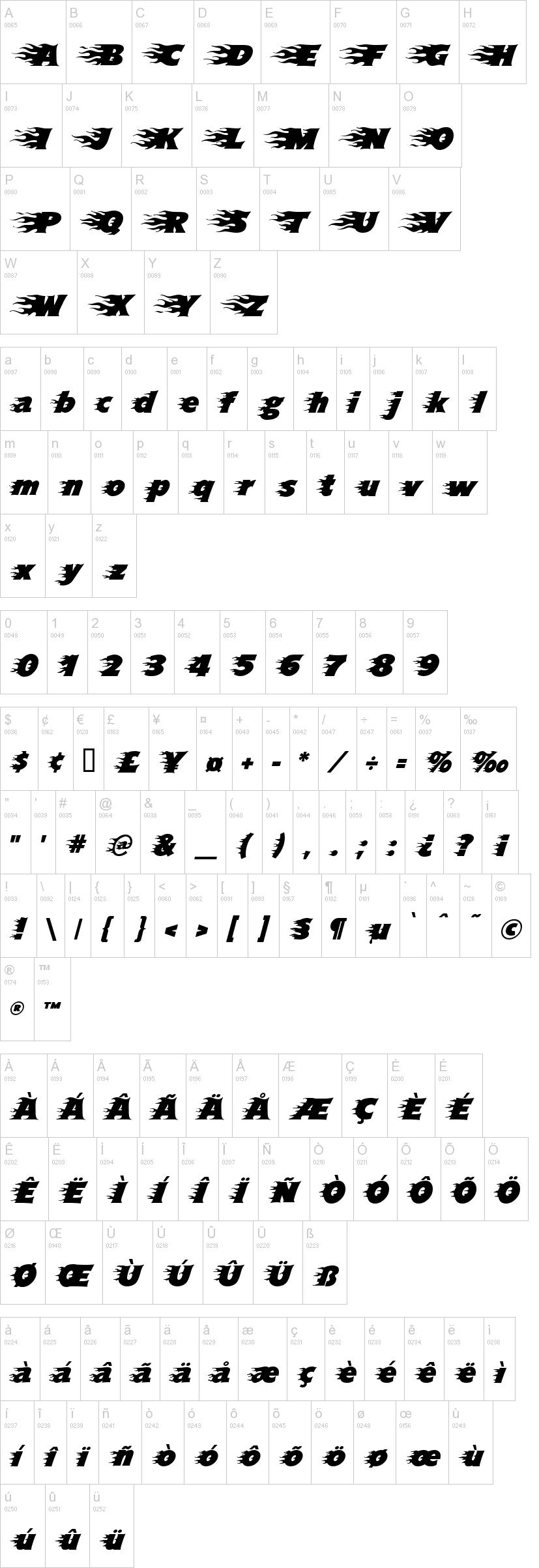 Blazed Font | dafont.com