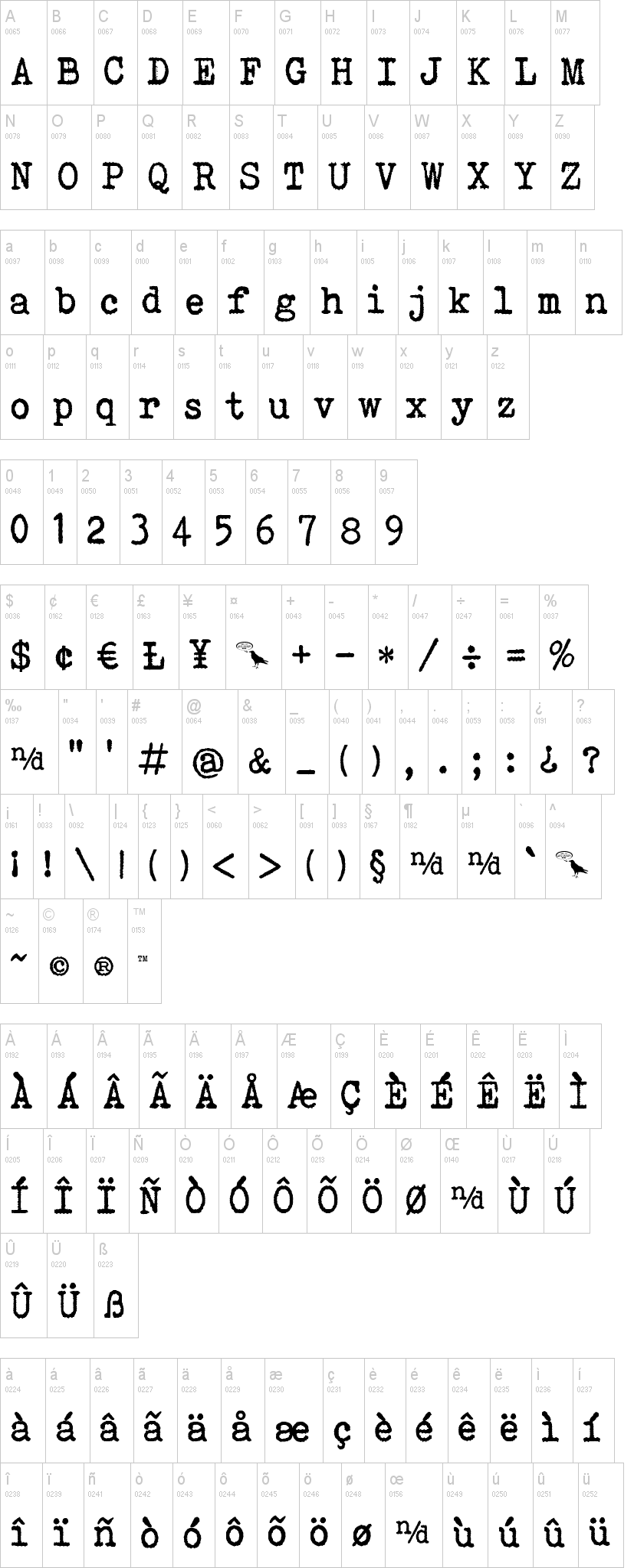 Suficiente Bohemian Typewriter | dafont.com IK27