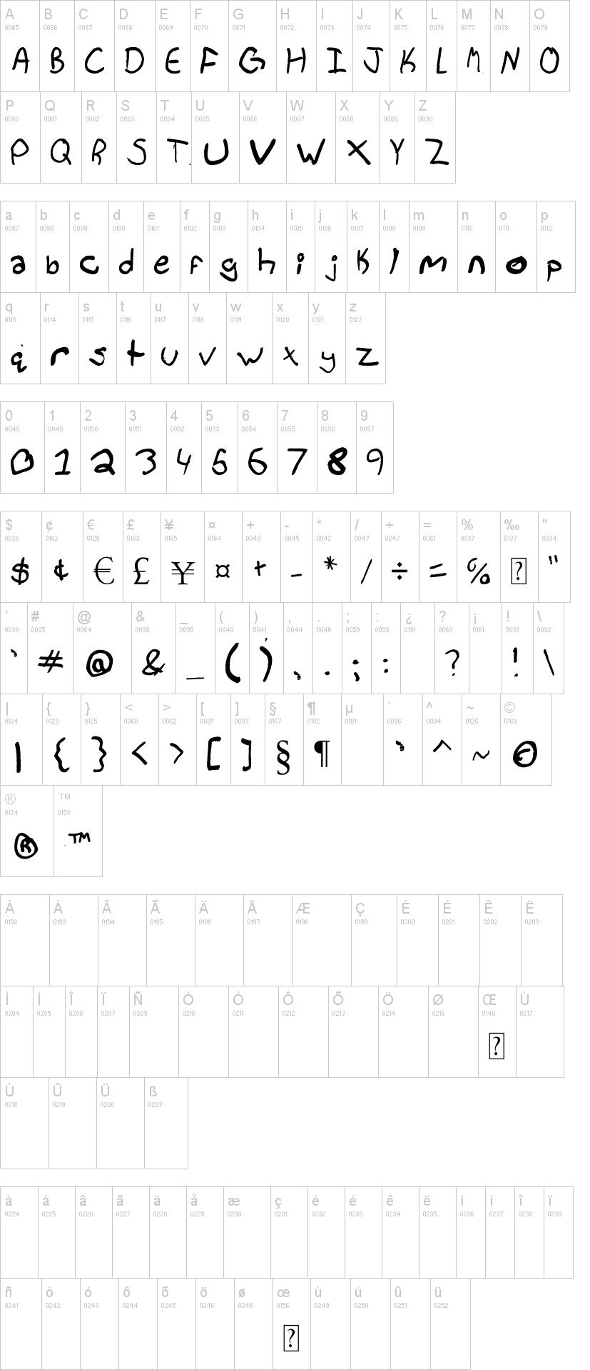 Bradley Hand Font | dafont.com
