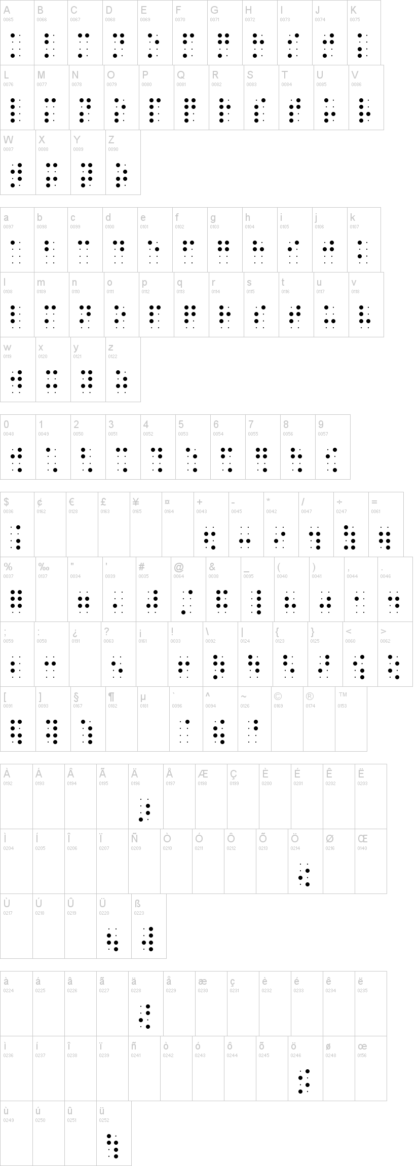 BrailleSlo 8dot