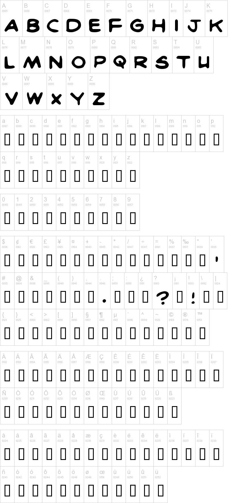 brit font a bitcoinnek