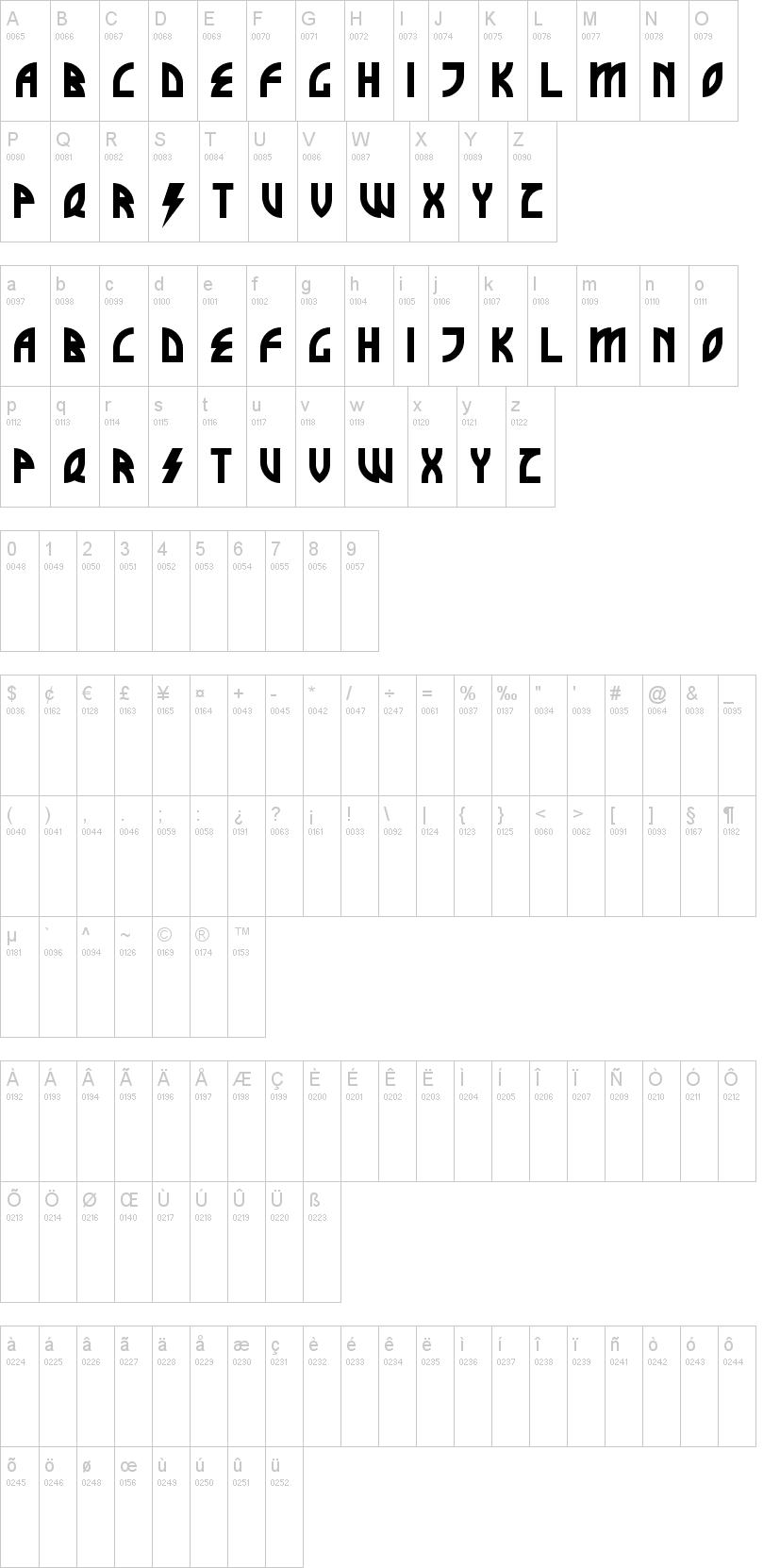 Font manowar manowar