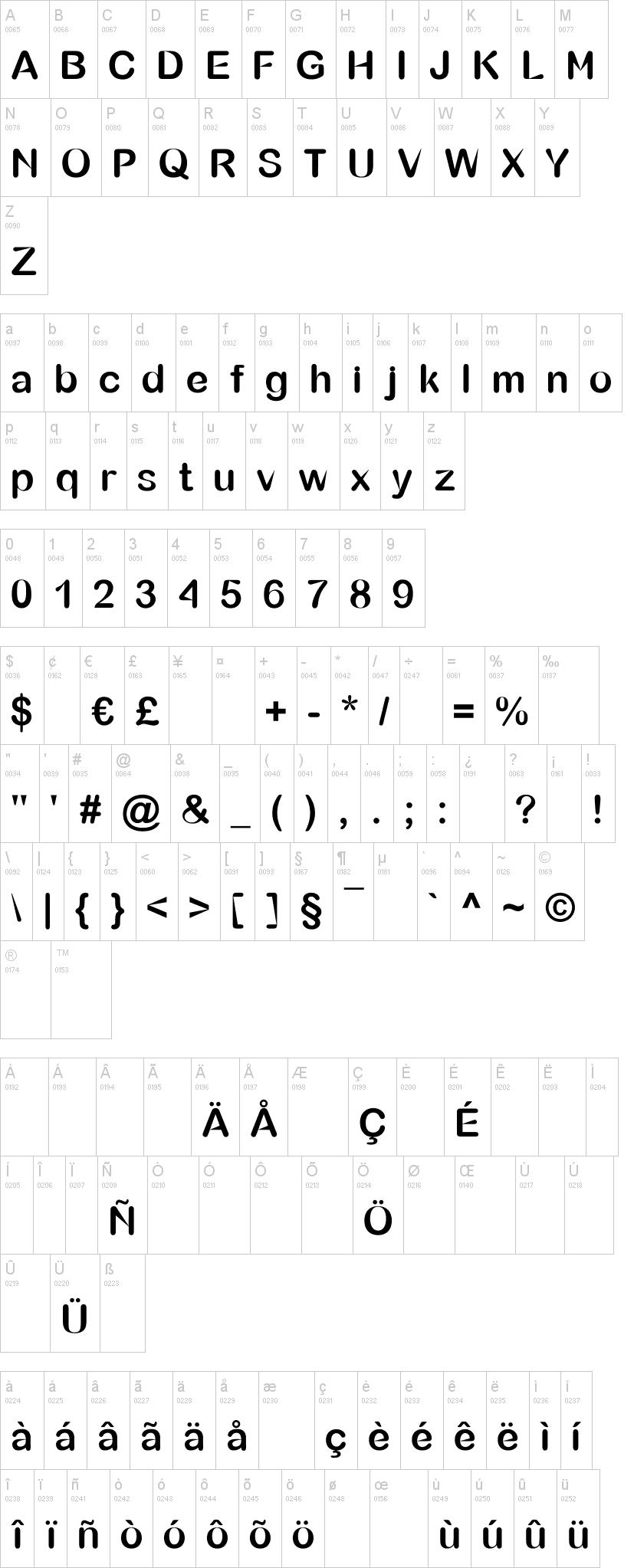 Bubble Sharp Font