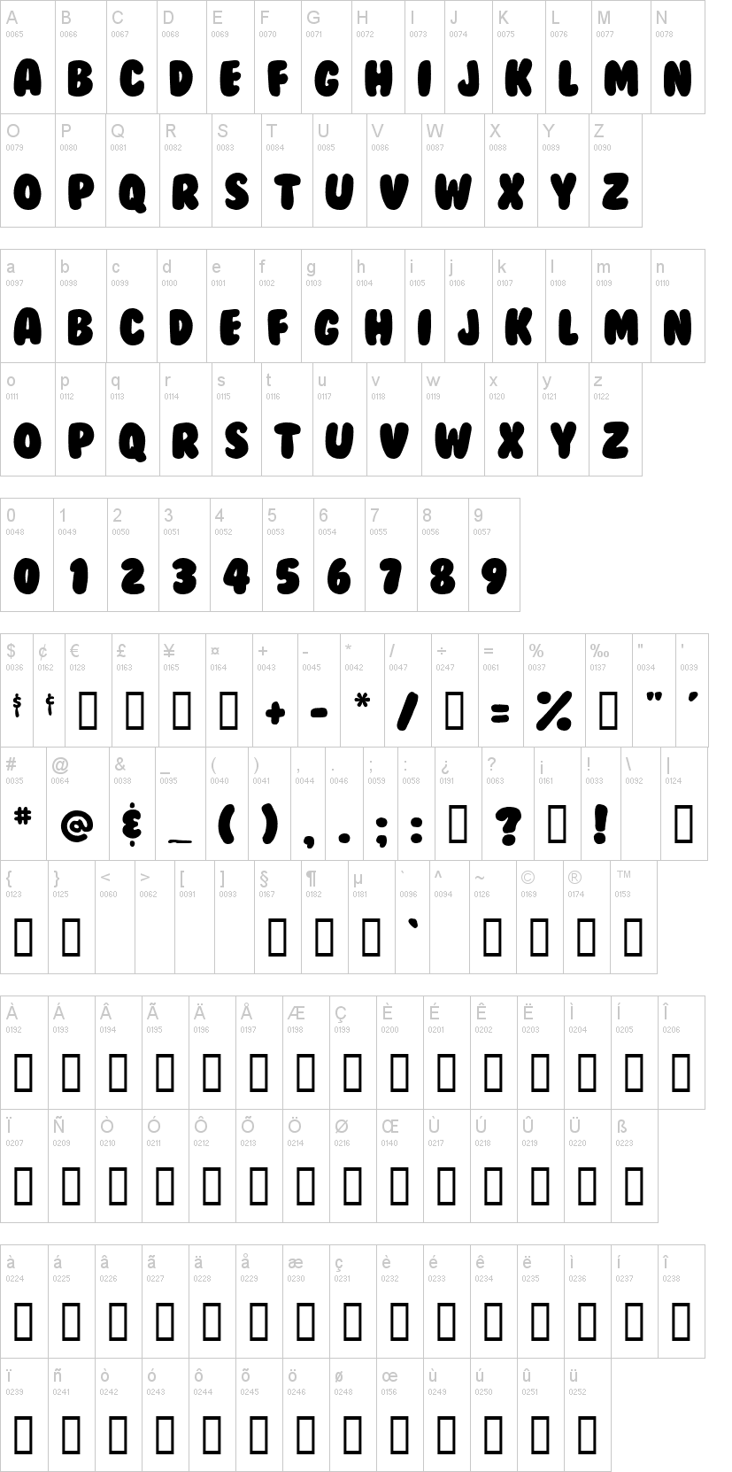 bubble font dafont