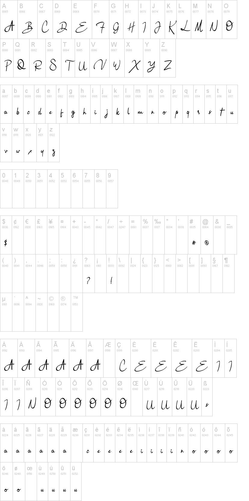 Bulgatti Font | dafont com