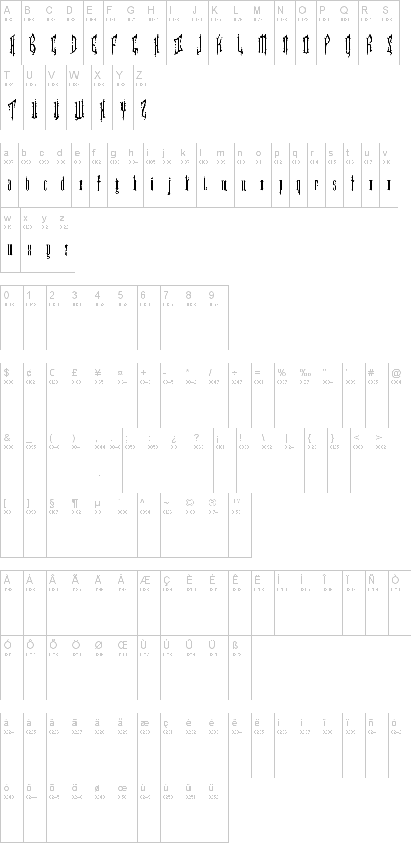 Cartographer Schriftart Dafont Com