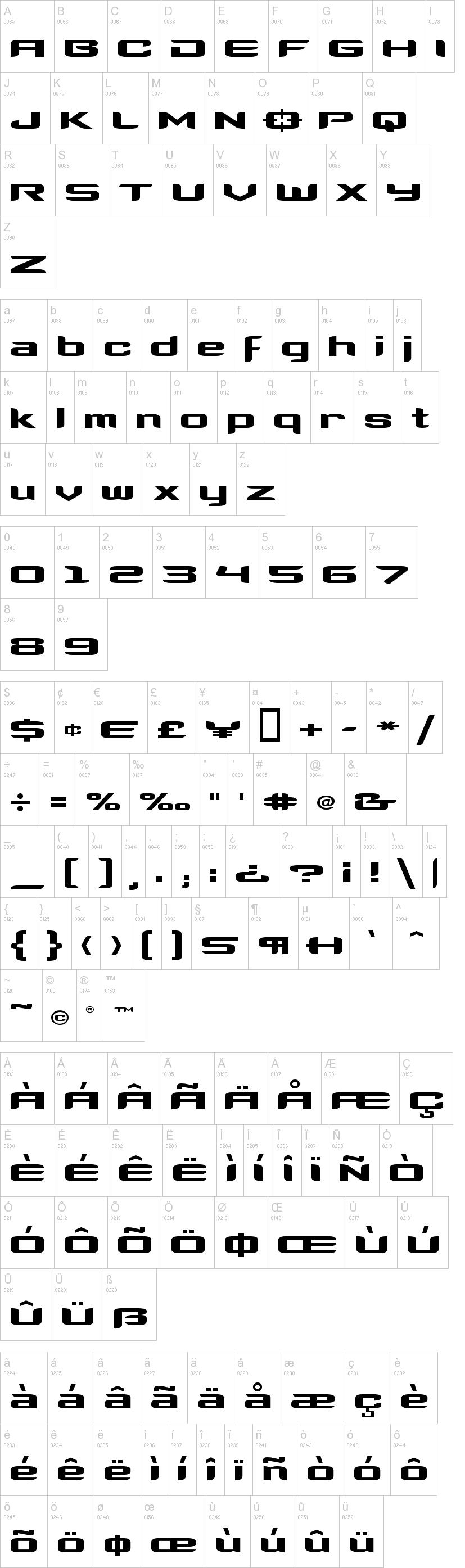 Clone Wars Font