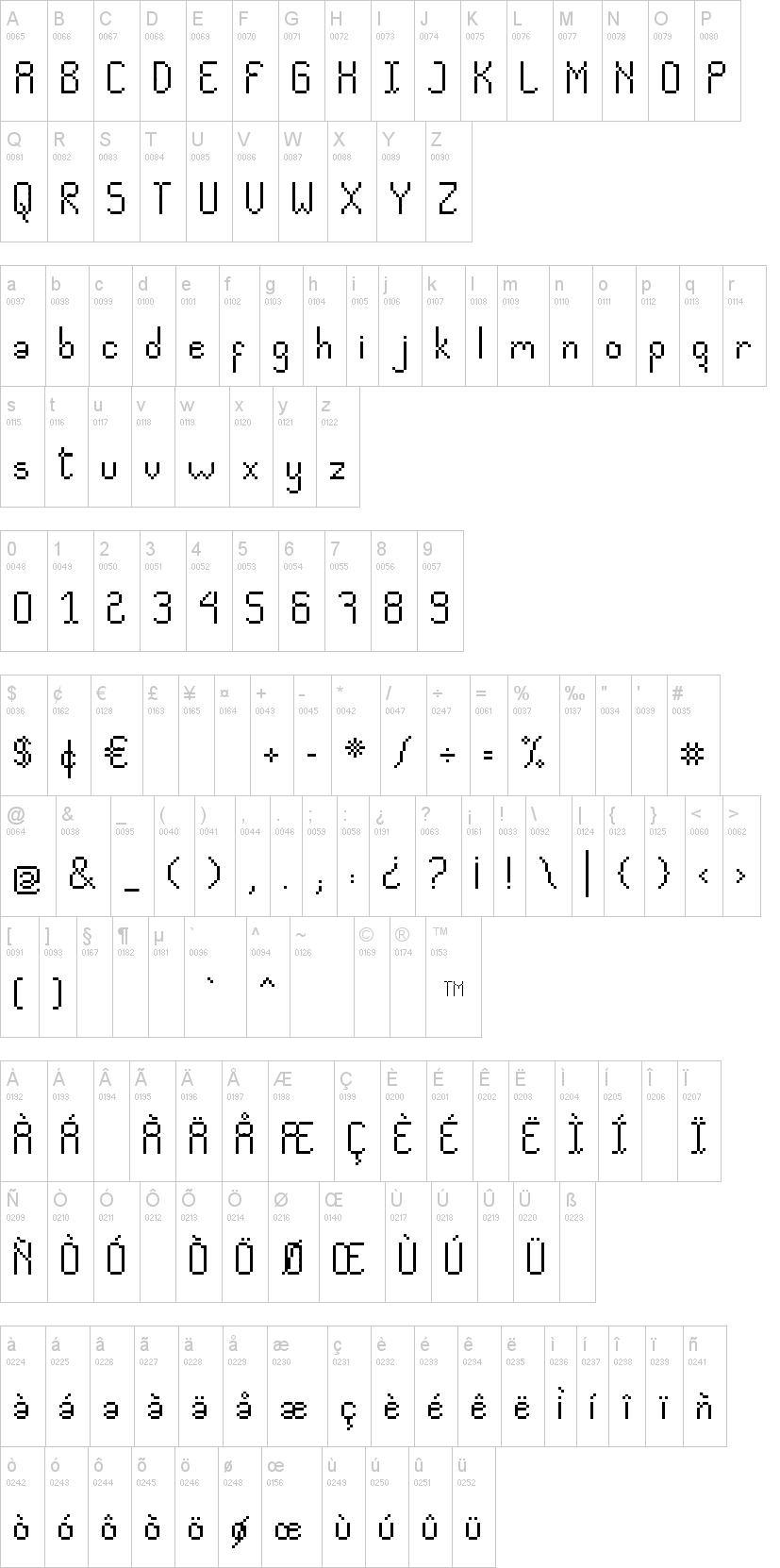 cv pixelado font com cv pixelado
