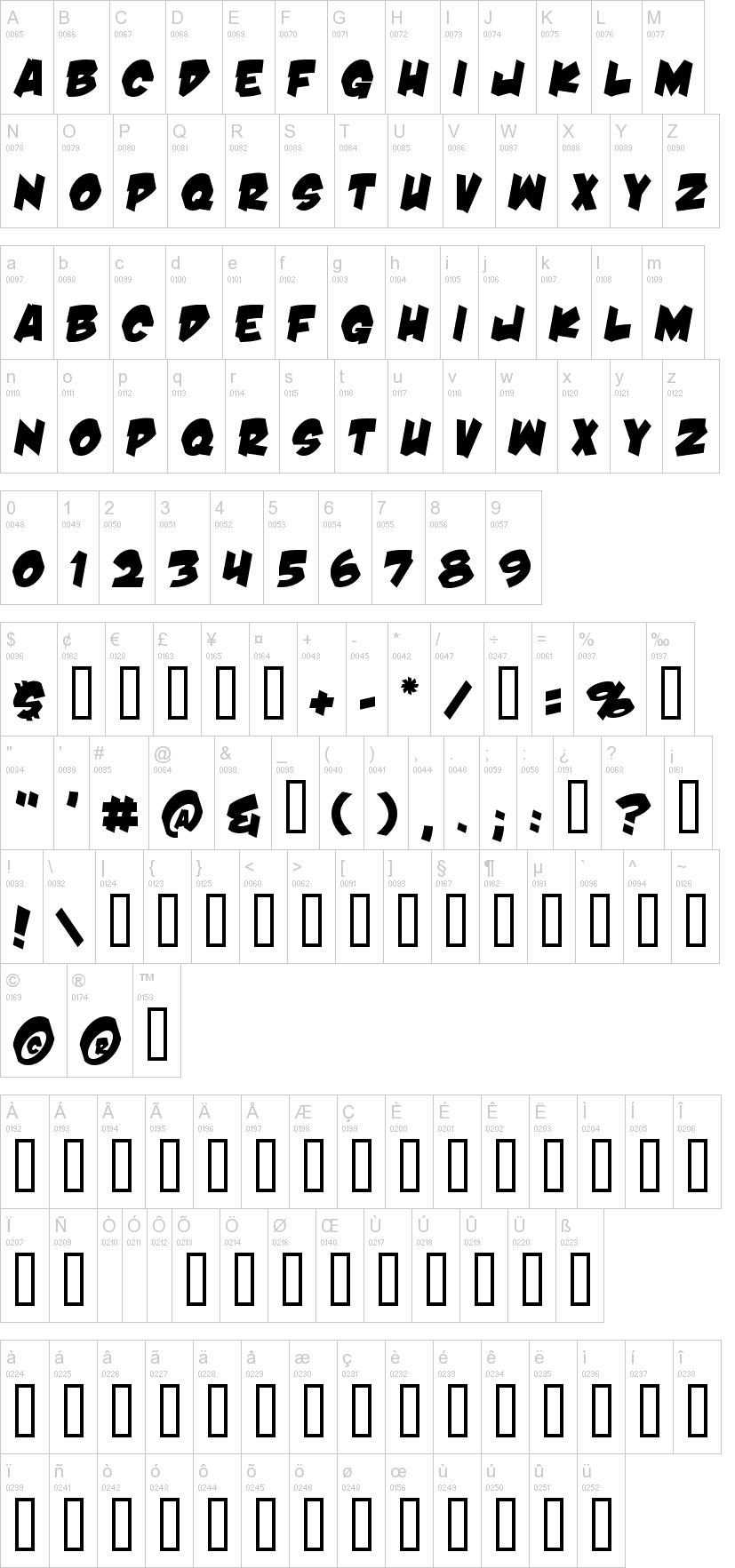 Damn Noisy Kids Font | dafont com