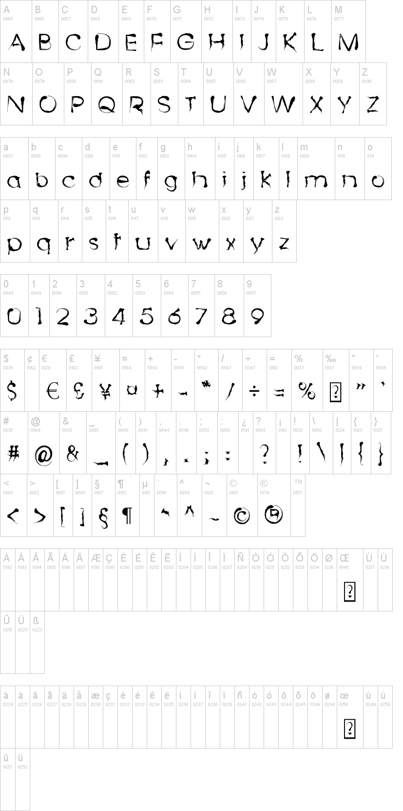 Dingy Bird