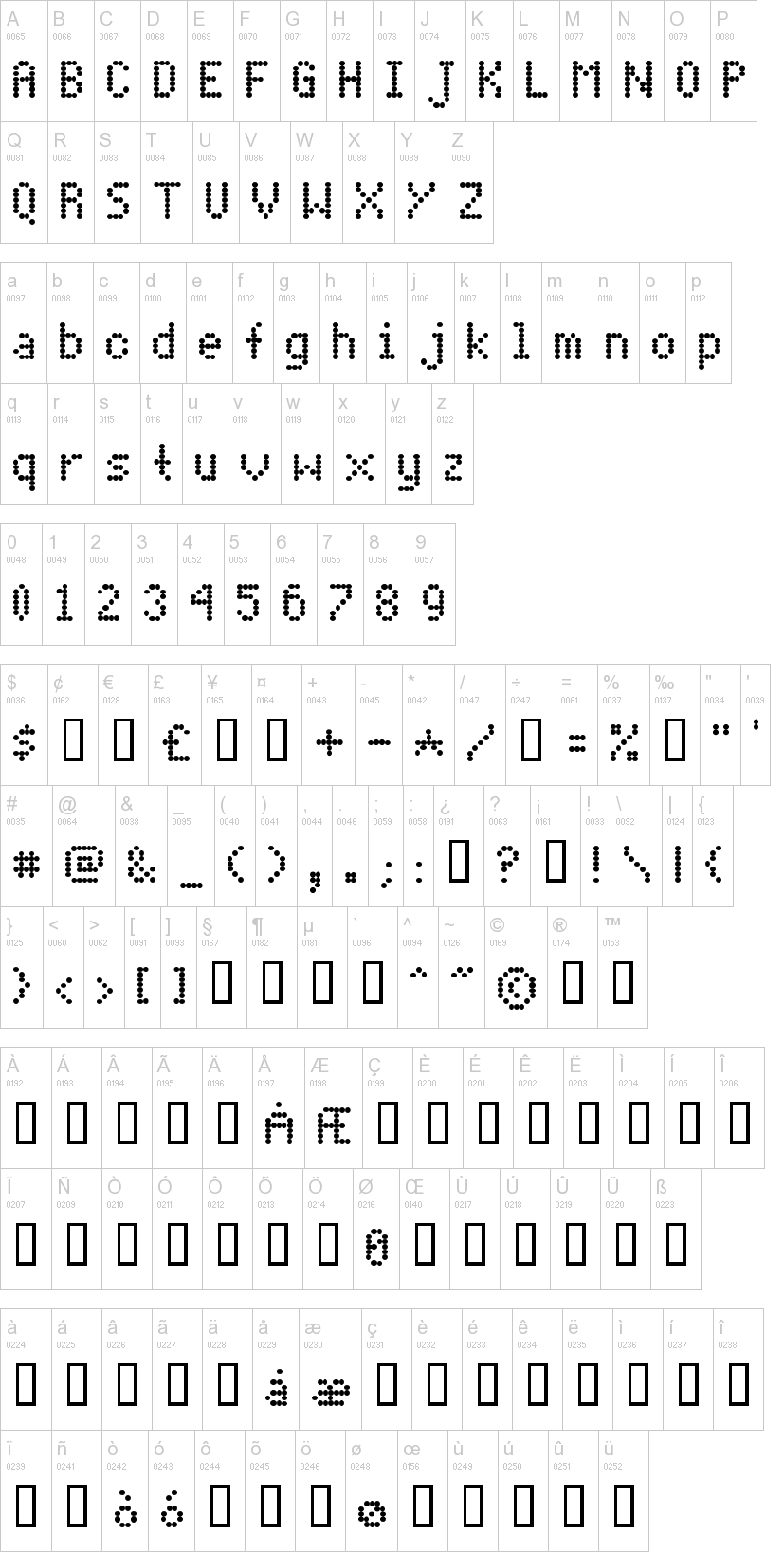 how to put dot on top of letter in word