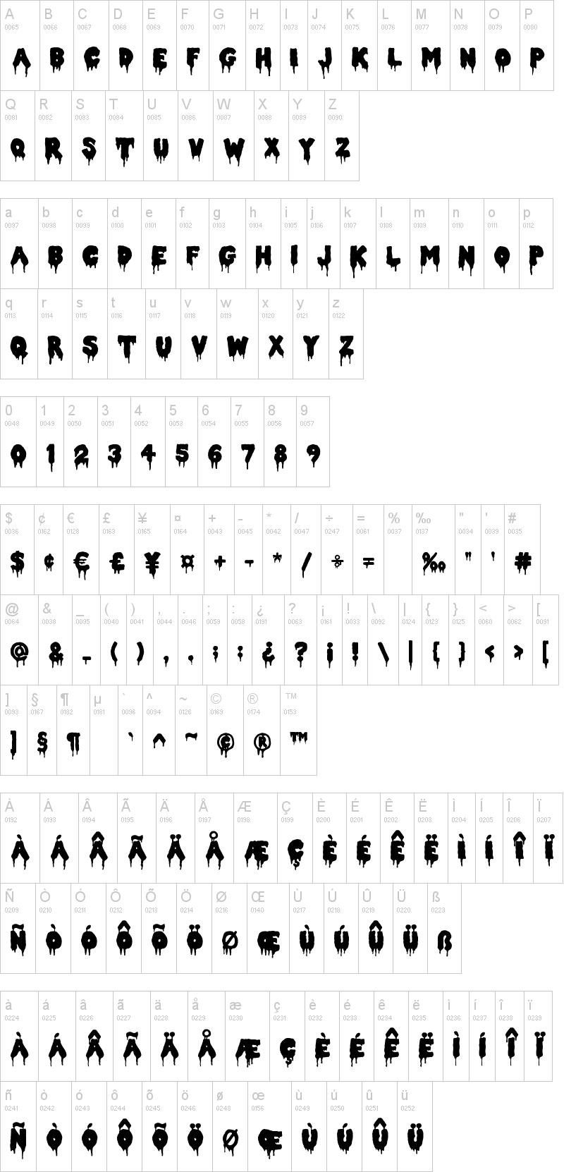 double feature font | dafont