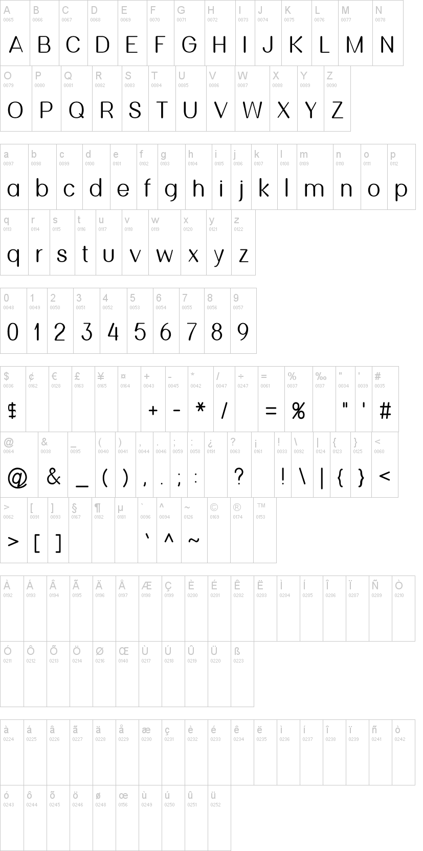 dysfunctional font