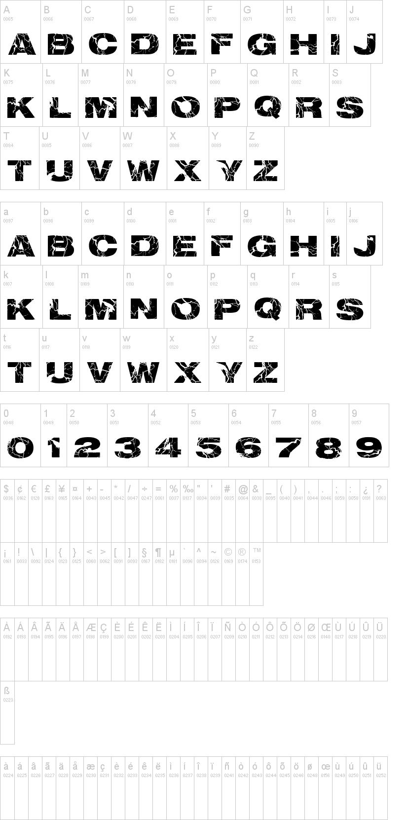 Electrical Font  DafontCom