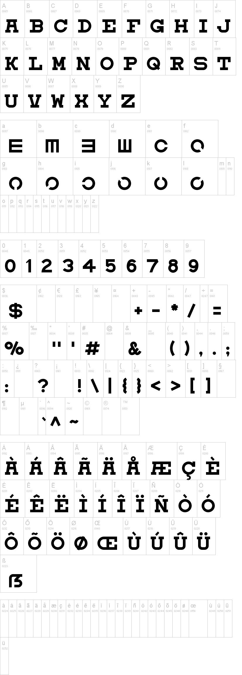 Eyechart Font Dafont