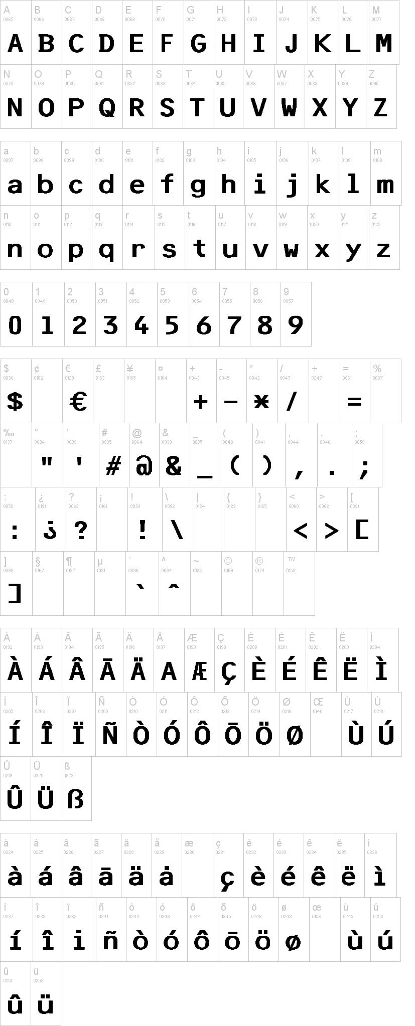 F25 Bank Printer Font | dafont com