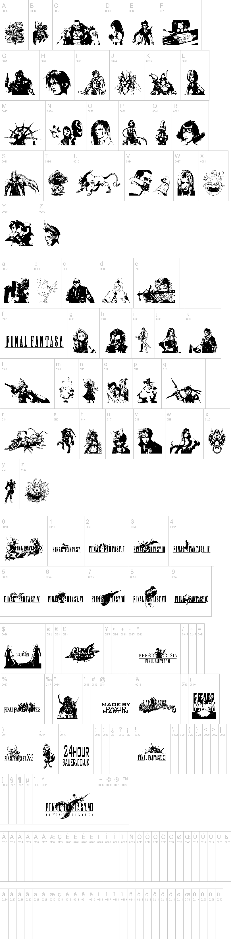 Final Fantasy Elements
