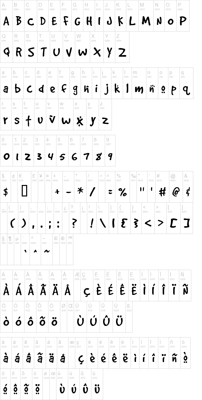 cool fonts to write in