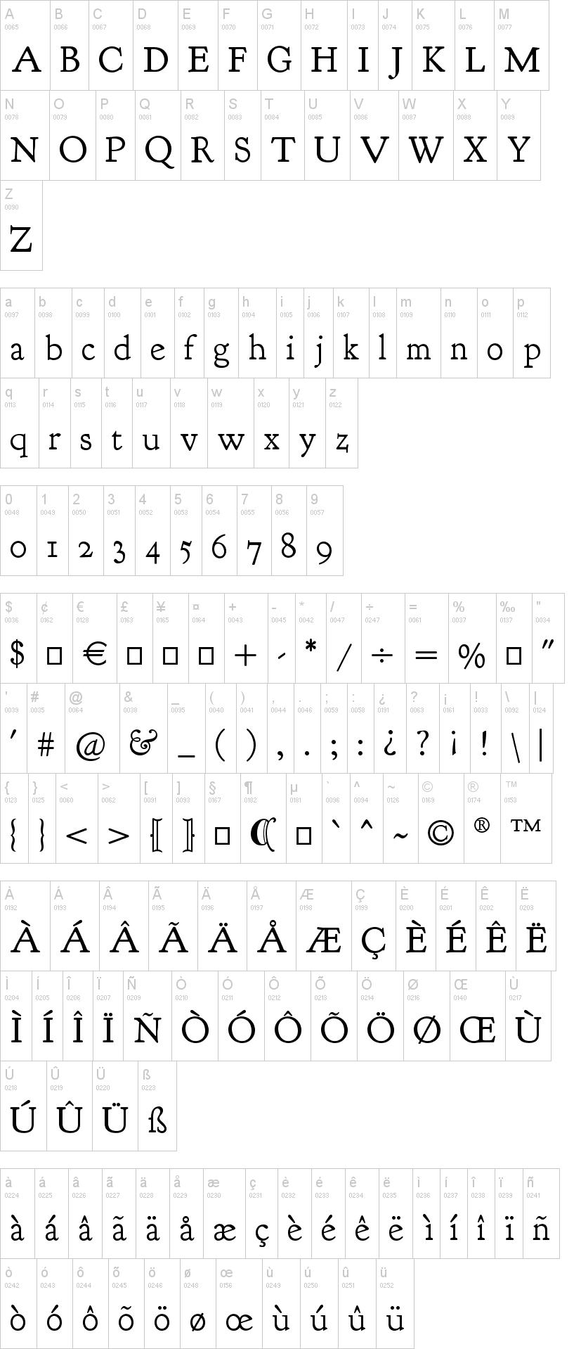 Goudy Bookletter  Font  DafontCom