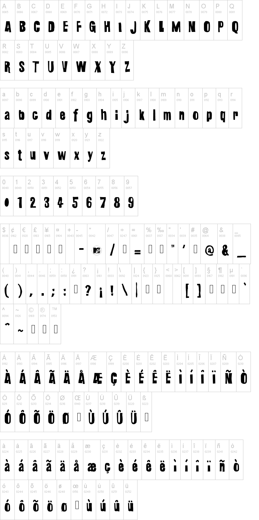 Grunge Font Dafont