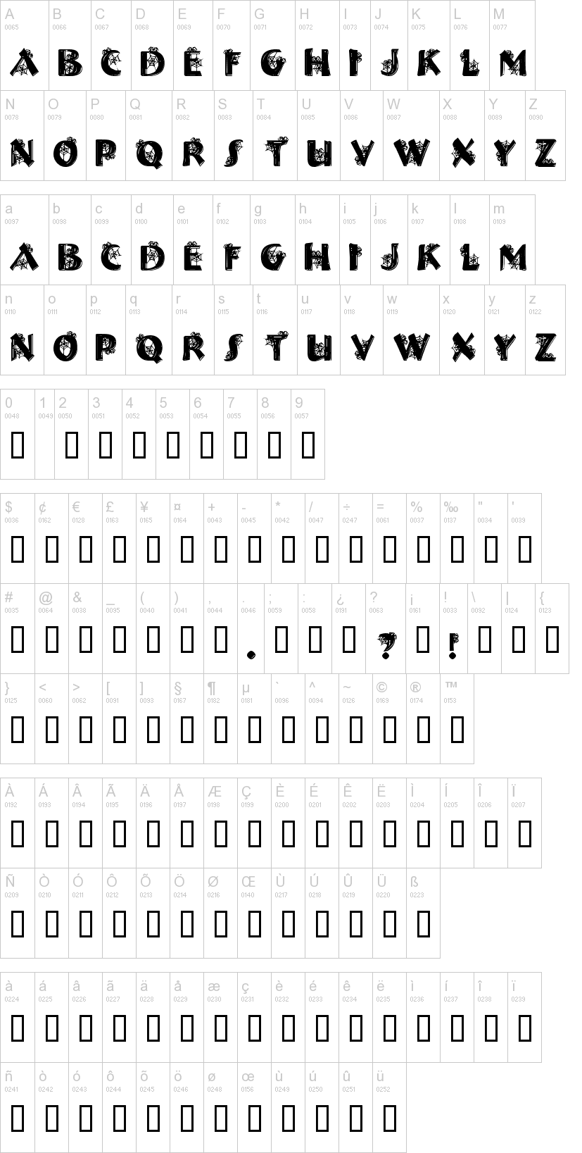 Halloween Spider Font | dafont.com