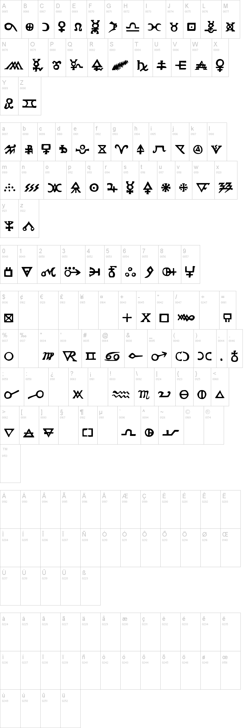 Hermetic Spellbook Font Dafont Com