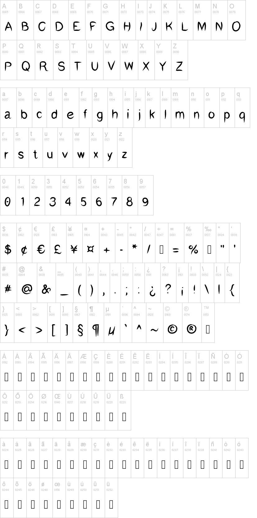 Avenir Fonts - 6 styles - FontSpace