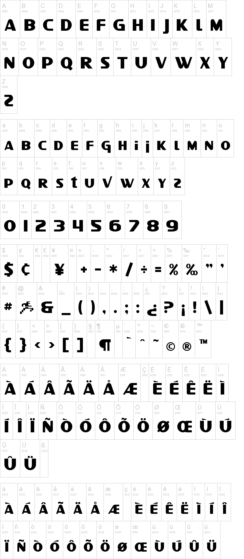 SF Intellivised Font   dafont com