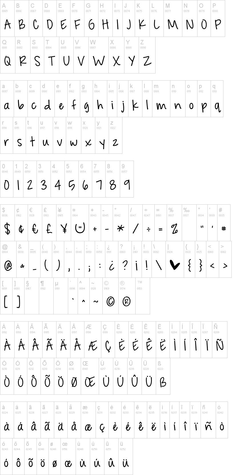 KG Feeling 22 Font