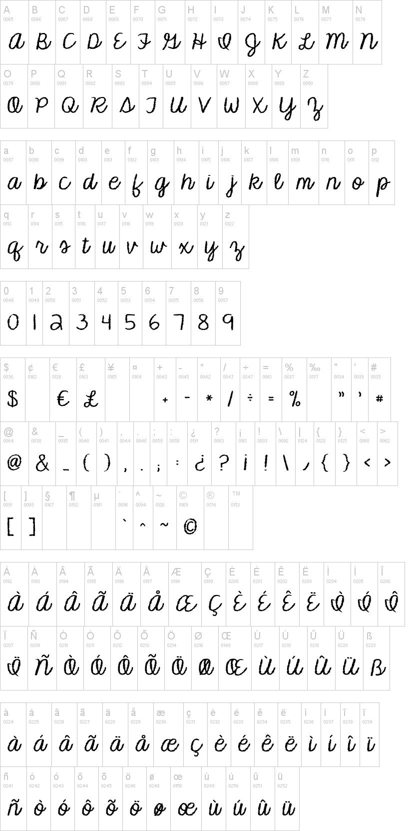 Kg Makes You Stronger Font Dafont