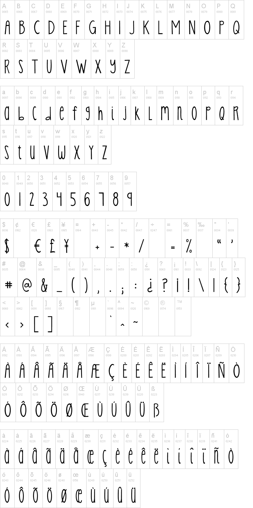 KG Skinny Latte Font | dafont com