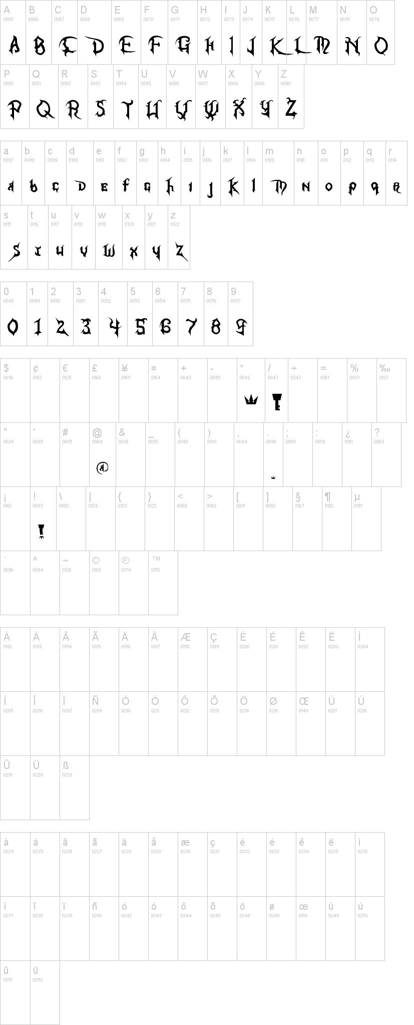 Kingdom Hearts Font Dafont